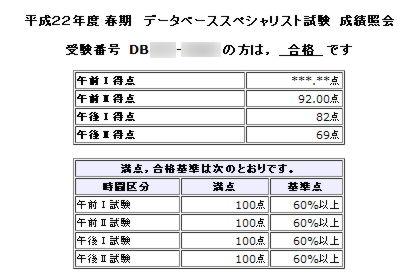 10春データベーススペシャリスト試験 成績照会