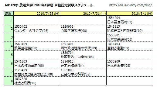 AIBTNの 放送大学 2010年1学期 単位認定試験スケジュール(表)